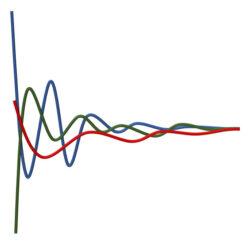 Apriori Bayesian Consulting